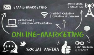 How San Diego Businesses Are Marketing Online